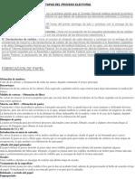 ETAPAS DEL PROCESO ELECTORAL.docx