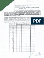 Regulamento Do Processo de Admissão de Estudante 2018 SESC RJ