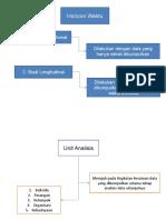 Horizon waktu dan unit analisis.pptx