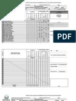 Registro de Evaluacion de Rendimiento 2016