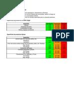 Limites de Aprobacion y Rechazo Con 3M Clean Trace