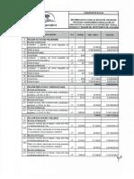 Presupuesto_Estimacion Costos PMA