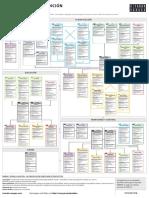 Flujos de los procesos PMBOK 6ta edicion