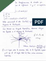 Demostración Transformaciones de Lorentz
