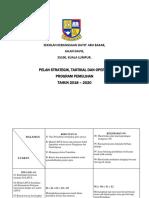 Pelan Strategik Pemulihan 2018-2020