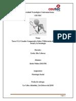 Tarea N 2.3 Cuadro Comparativo Sobre 5 Diferencias de La Psicología Social y La Sociología
