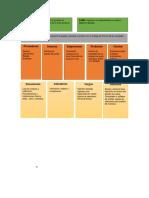1) Caracterización de Proceso de Estudio de Suelos
