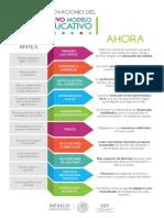 10innovaciones.pdf