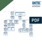 Mapa Conceptual Sistemas Operativos