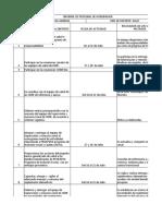 Informe Umm 7 Julio (1)