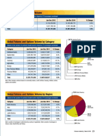 2014 FIA Annual Volume Survey – Charts and Tables