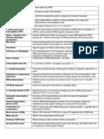 Biochem Ch 36 Key Terms