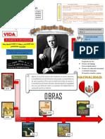 Ciro Alegria Info.docx
