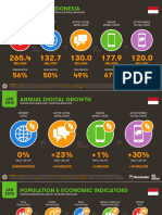 Indonesia Digital Landscape 2018 .pdf