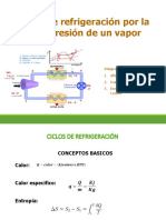 Ciclo de Refrigeracion Por Compresion de Vapor Corregido