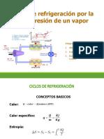 Ciclo de Refrigeracion Por Compresion de Vapor Corregido
