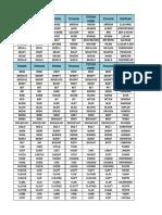 verbos presente pasado participio.pdf