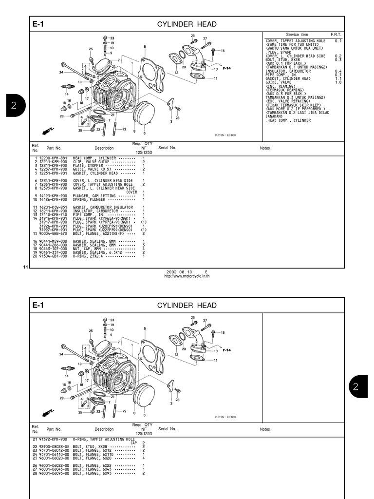 honda wave parts manual en, Wiring diagram