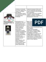 componentes.docx