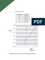 FCG Calculation