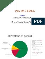 AFORO_DE_POZOS_ITAT2017.pdf