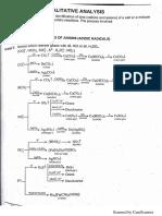 Salt Metallurgy(world's best cheatsheet).pdf