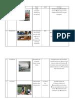 laporan ekologi alat