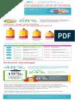 Teacher survey Infographic.pdf