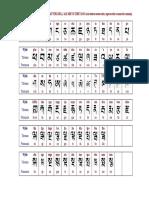 Alfabeto Tibetano Con Pronunce