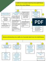 proceso metodologico del diseño de situaciones didacticas por competencias. 9  Pasos 23-01-2018.docx