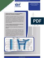 Control Integral Del Agua Subterránea y Superficial en Obras de Ingeniería