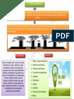1.5.Sistema Ambiental