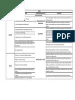 Caudrocomparativo.pdf