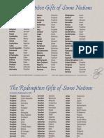 Redemptive Gifts of Nations 2017/Dones redentivos de naciiones