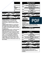 Dragon Age RPG - Resumo de Monstros - Biblioteca Élfica