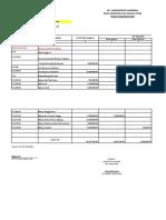Realisasi administratif - SPJ