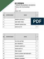 2. Nilai PKWU Semester Genap 2015-2016 X KIA 2