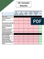 EAP1 - Oral Presentation Marking Scheme
