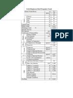 Parameter-parameter tanah