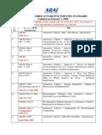 Automotive Industry Standards List (India)