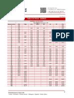 Industria de La Goma PVC 3