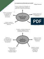 Diez nuevas competencias profesionales para enseñar.docx