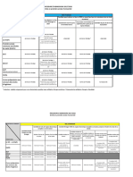 Procédures Admission Lyon1 2017-18