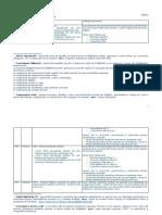 Anexa 3 _Definitiile Indicatorilor Curric Nat