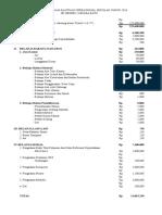 Penggunaan Dana BOS 2016 SDN 2 MB