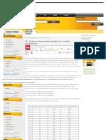 E-learn.ro - Tutoriale SPSS - IV. Analiza Variantei Pentru Modele Cu o Varia
