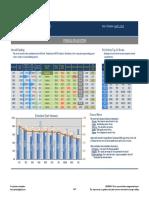 Stock Analysis 2015-04-05