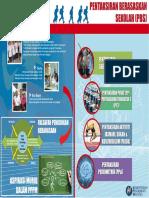 Brosur_PBS.pdf