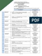 CRONOGRAMA DE INVESTIGACIÓN I 2018.doc