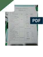 Standar Proses Tk Seulanga